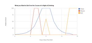 chart_7-3