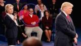 Which Debate Participant areYou?