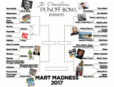 Mart Madness – Round I Recap, Round II Preview